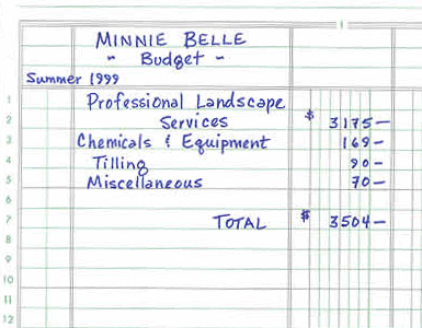 Lake Minne Belle project budget including landscape services, chemicals, and tilling totaling $3504