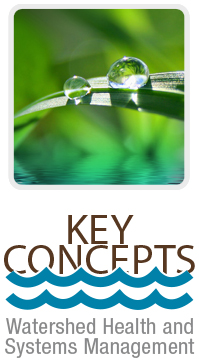 Key Concepts in Watershed Health and Systems Management
