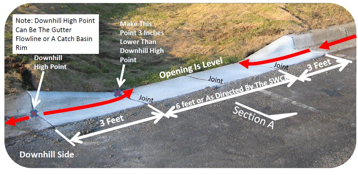 Downhill side of curb cut diagram.