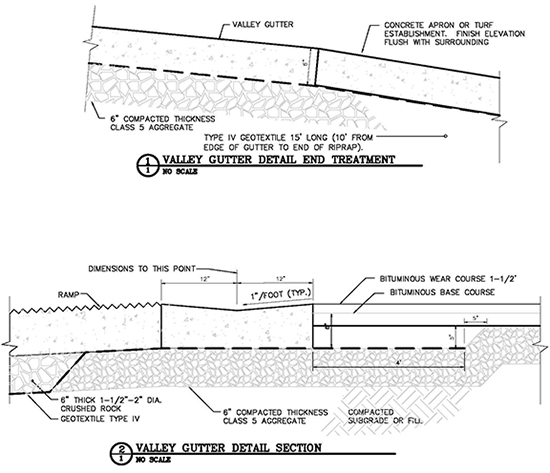 Valley gutter detail section diagram.