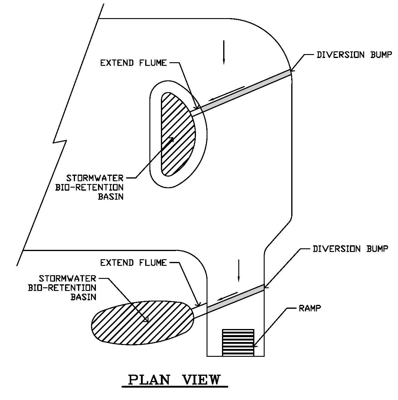 Water diversion bump plan view diagram.