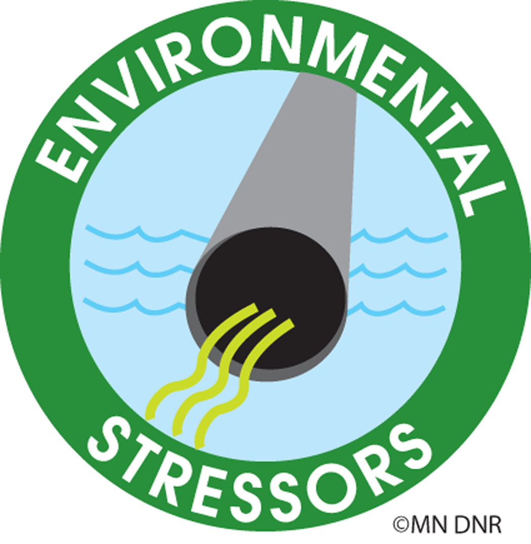 Environmental Stressor Icon from lesson 3:7 - Macroinvertebrate Mayhem