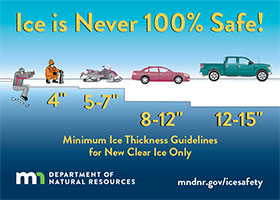 Ice thickness Guidelines card
