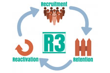 Recruitement, retention and reactivation diagram