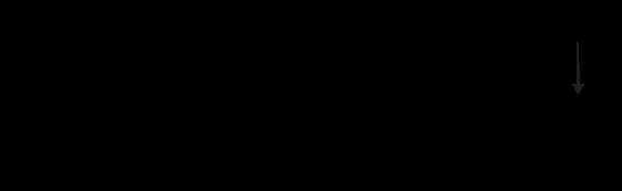 layout pattern for windbreaks or shelterbelts