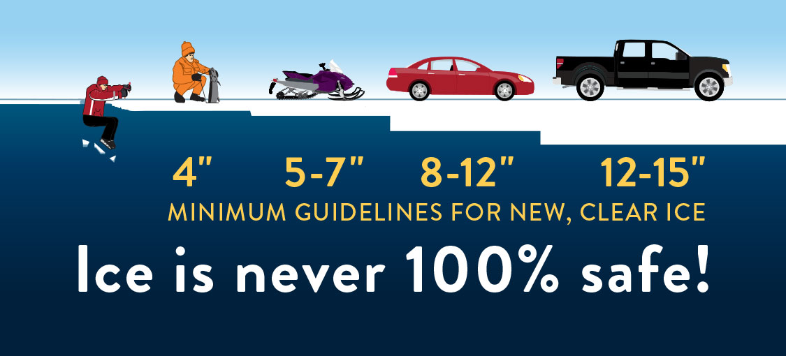 Ice is never 100 percent safe. Know these ice thickness guidelines for new clear ice.