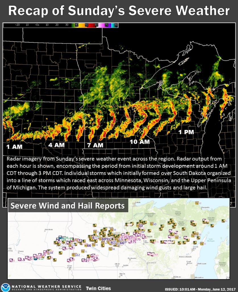 Recap of the June 11, 2017 Storm