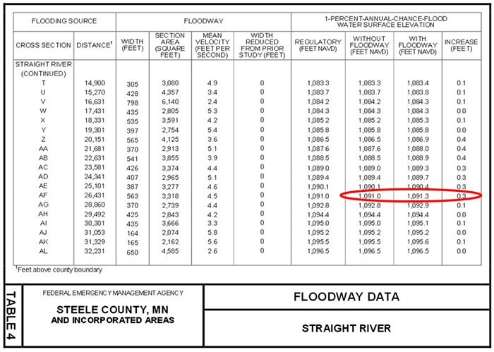 chart to determine Regulatory Flood Protection Elevation