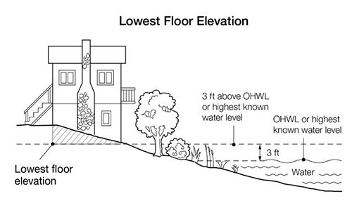 Drawing of Lowest Floor Elevation