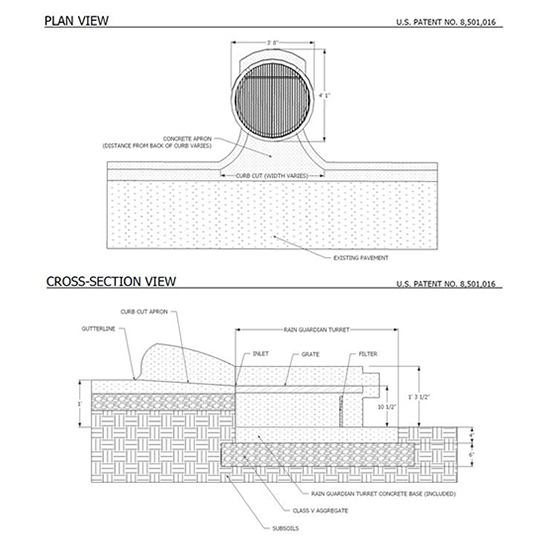Dry filter section diagrams.
