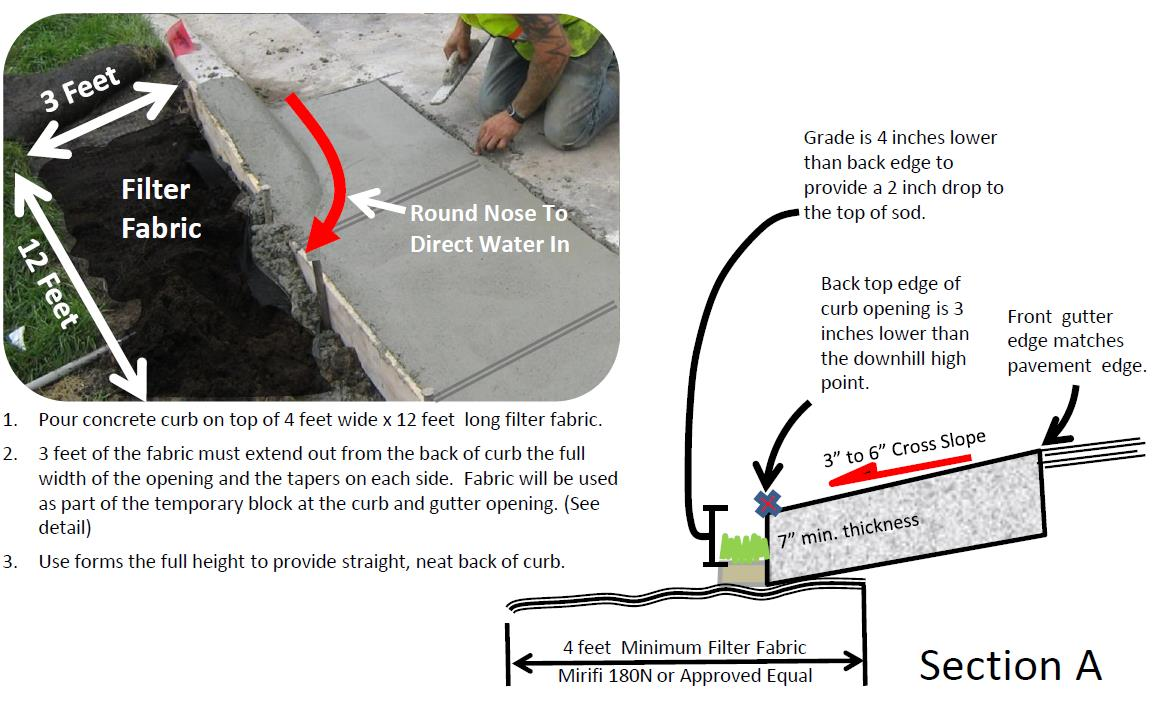 Diagram featuring the construction of a curb cut.