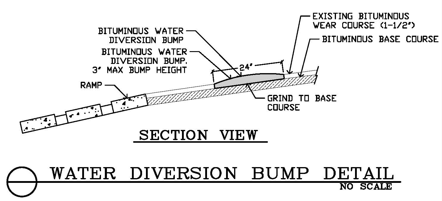 Diagram of a water diversion bump detail.