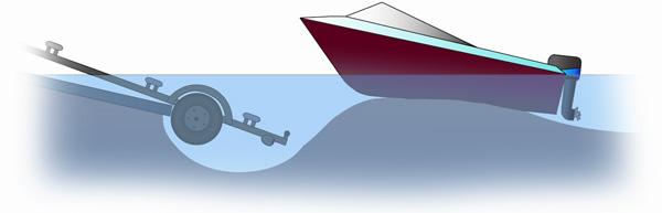 powerloading a boat