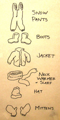 Poster of How to dress showing snow pants, boots, jacket, neck warmer, has and mittens