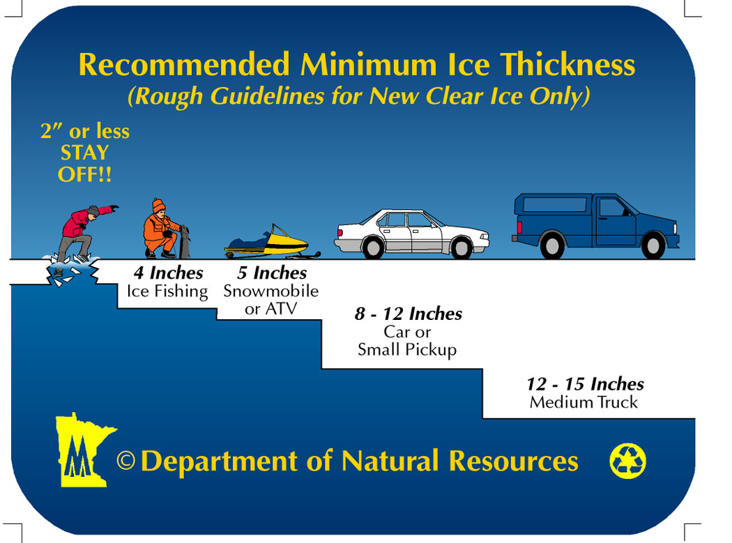 Minimum ice thickness card