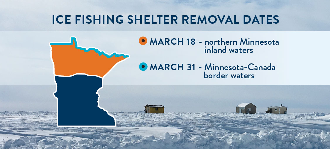 Ice shelter removal dates for nothern Minnesota - photo of ice shelters on snow covered lake