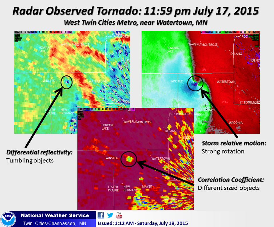 Radar images from NWS showing how tornado was detected