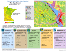 thumbnail of watershed report card