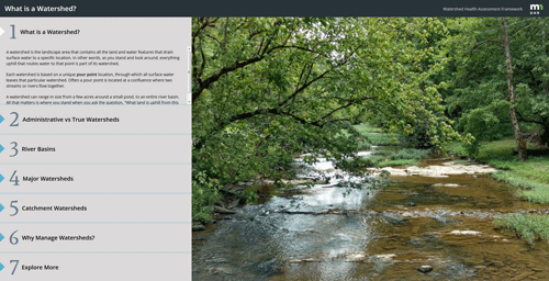 what is a watershed story map