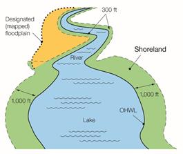 Shoreland district boundaries around rivers and lakes